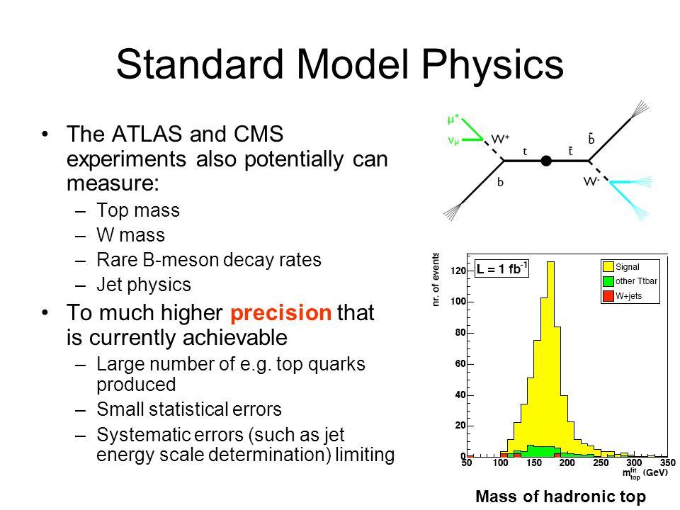 Standard Model Physics