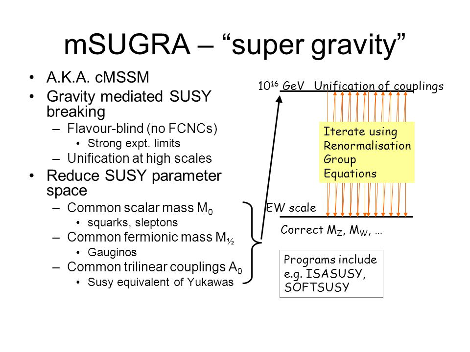 mSUGRA – super gravity