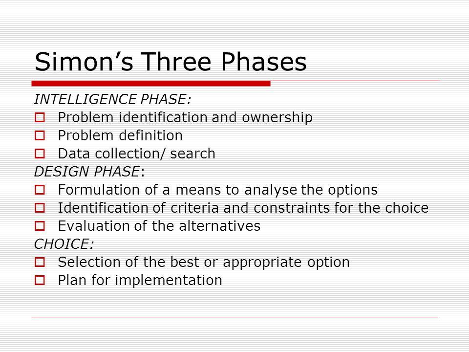 Simon's Three Phases INTELLIGENCE PHASE: