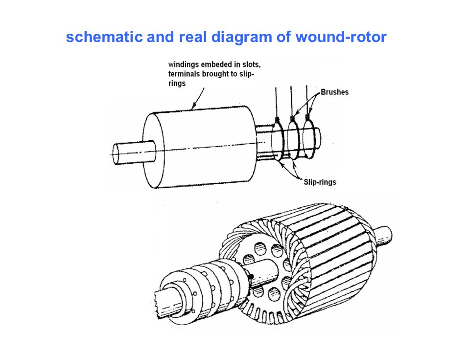 schematic and real diagram of wound-rotor