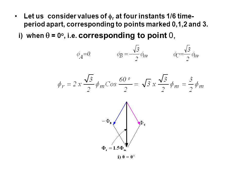 Let us consider values of r at four instants 1/6 time- period apart, corresponding to points marked 0,1,2 and 3.