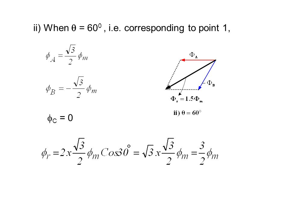 ii) When  = 600 , i.e. corresponding to point 1,