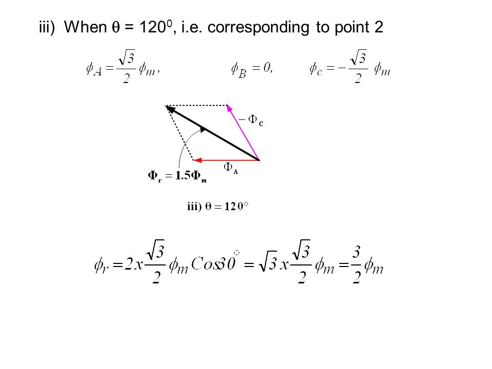iii) When  = 1200, i.e. corresponding to point 2
