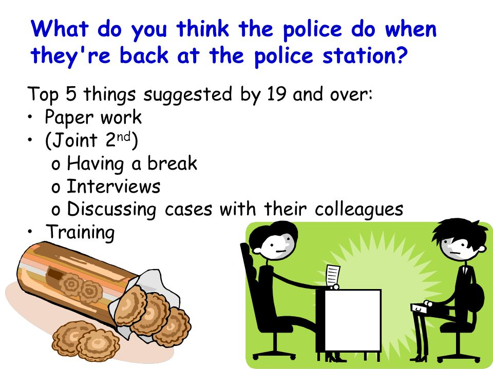What do you think the police do when they re back at the police station