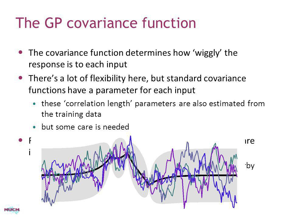 The GP covariance function