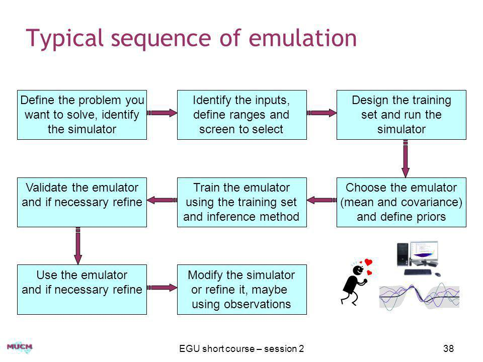Typical sequence of emulation