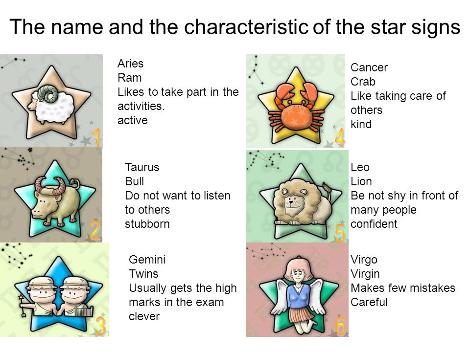 The name and the characteristic of the star signs