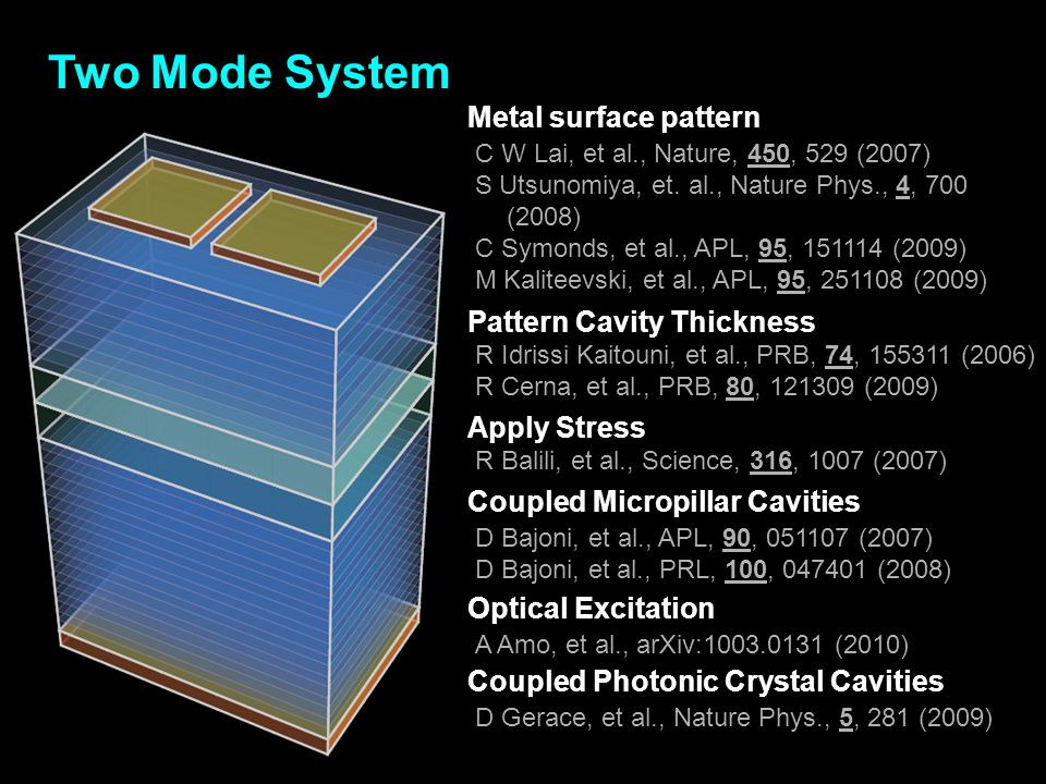 Two Mode System Metal surface pattern