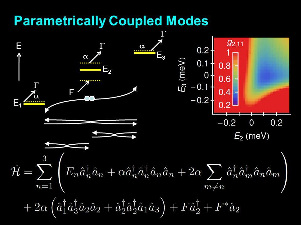 Parametrically Coupled Modes