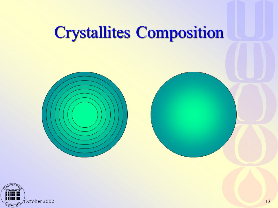 Crystallites Composition