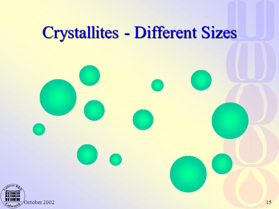 Crystallites - Different Sizes