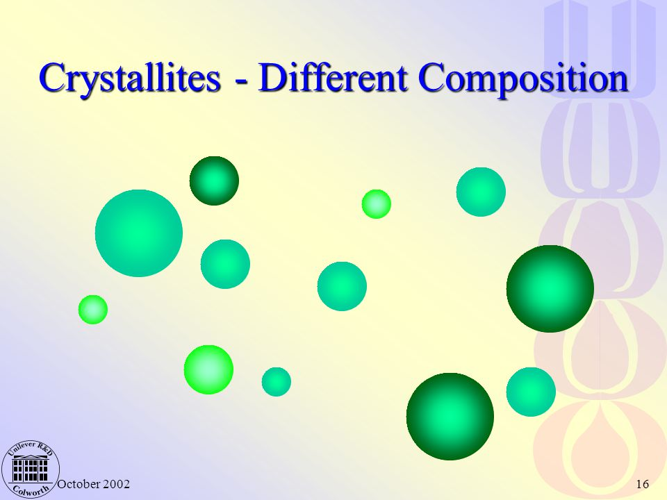 Crystallites - Different Composition