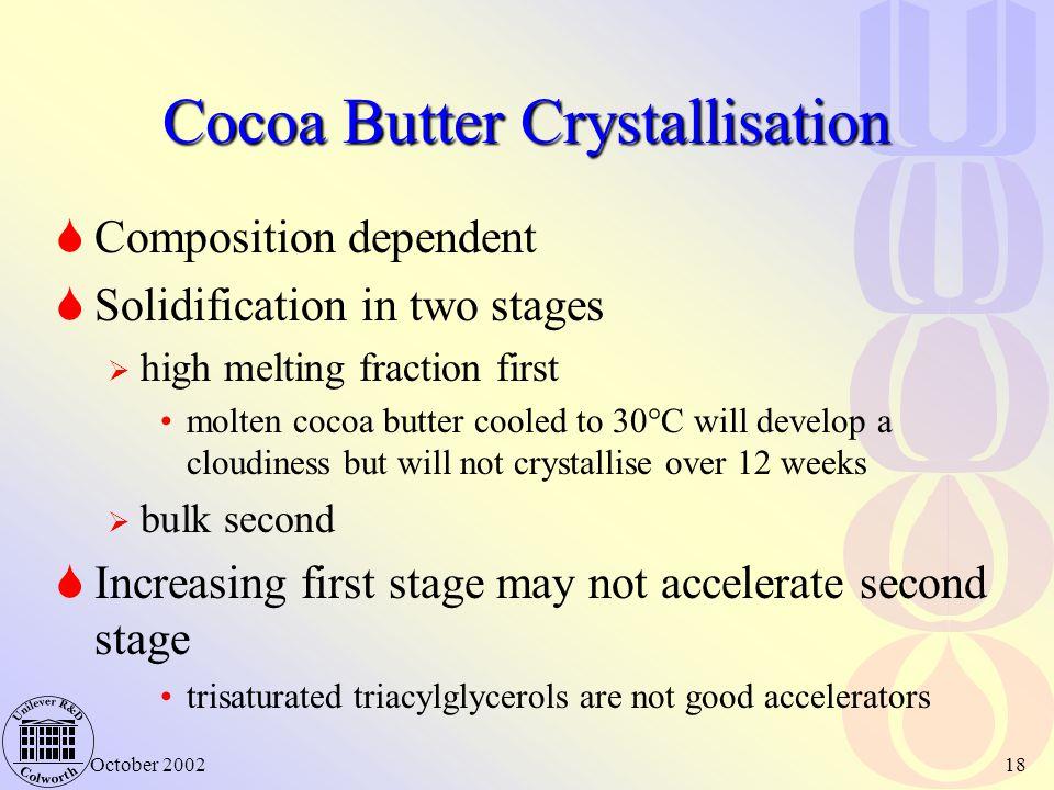 Cocoa Butter Crystallisation