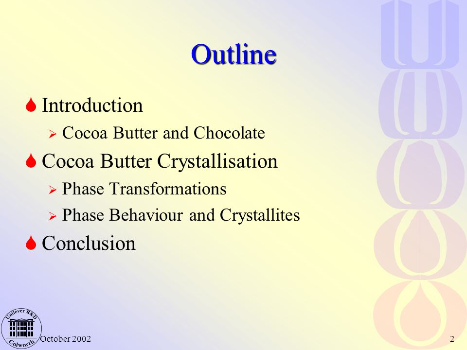 Outline Introduction Cocoa Butter Crystallisation Conclusion