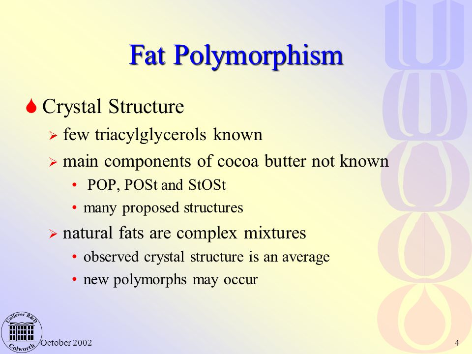 Fat Polymorphism Crystal Structure few triacylglycerols known
