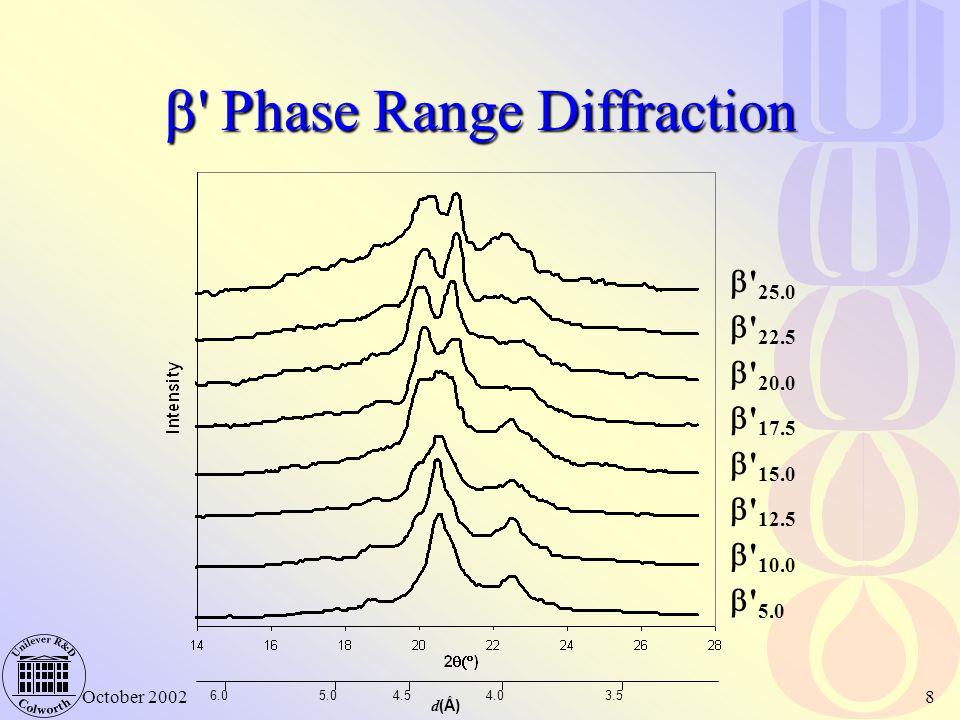  Phase Range Diffraction
