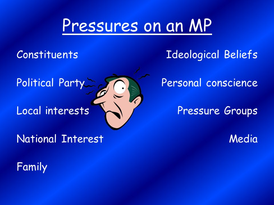 Pressures on an MP Constituents Political Party Local interests