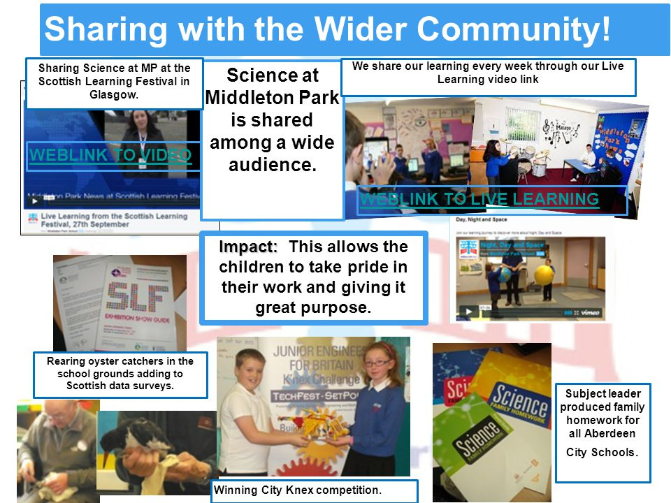 Sharing with the Wider Community!