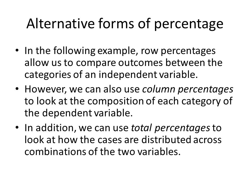Alternative forms of percentage