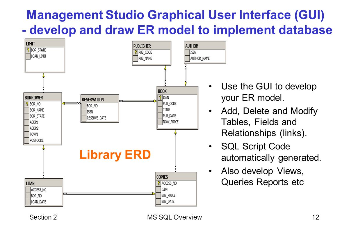 Management Studio Graphical User Interface (GUI) - develop and draw ER model to implement database
