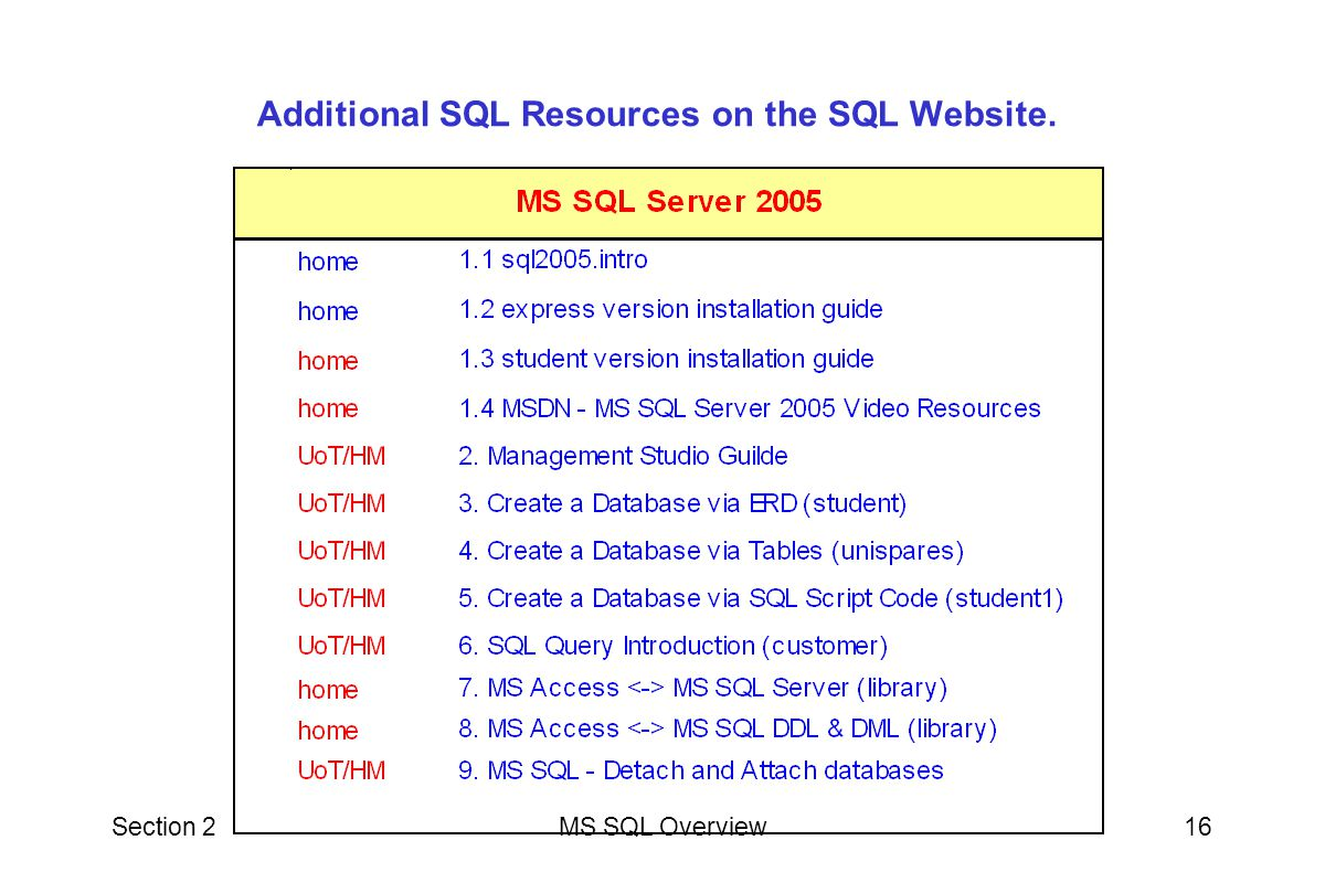 Additional SQL Resources on the SQL Website.