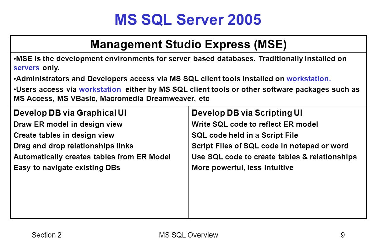 Management Studio Express (MSE)
