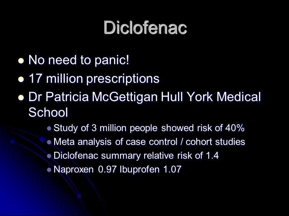 Diclofenac No need to panic! 17 million prescriptions