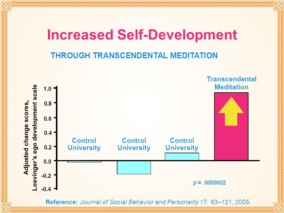Increased Self-Development
