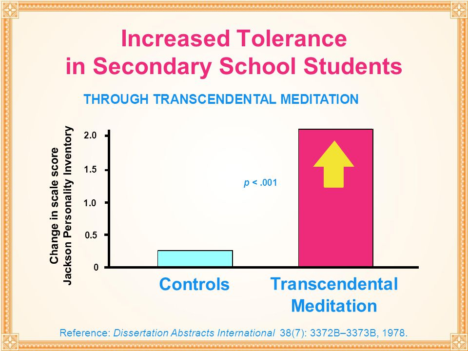 Increased Tolerance in Secondary School Students