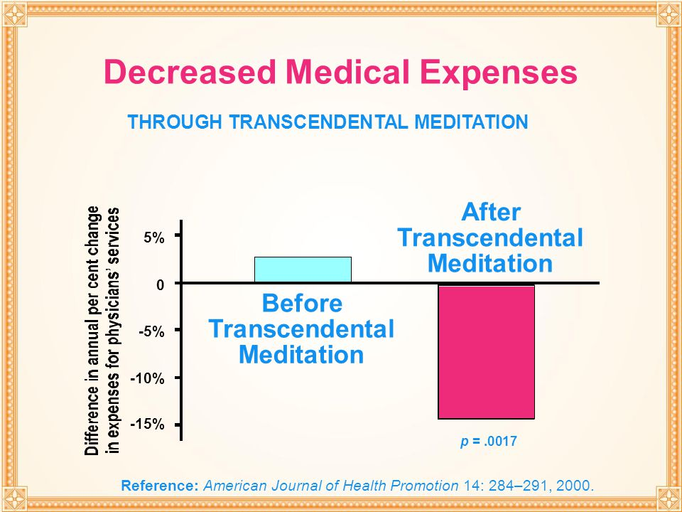 Decreased Medical Expenses