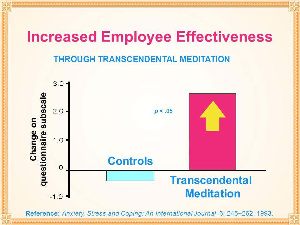 Increased Employee Effectiveness
