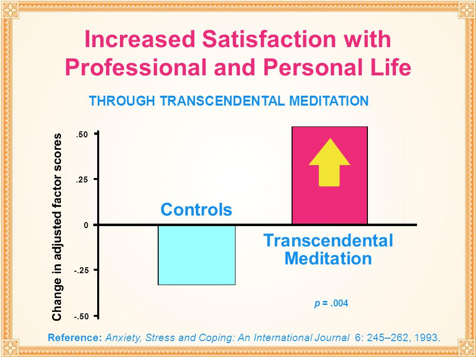 Increased Satisfaction with Professional and Personal Life