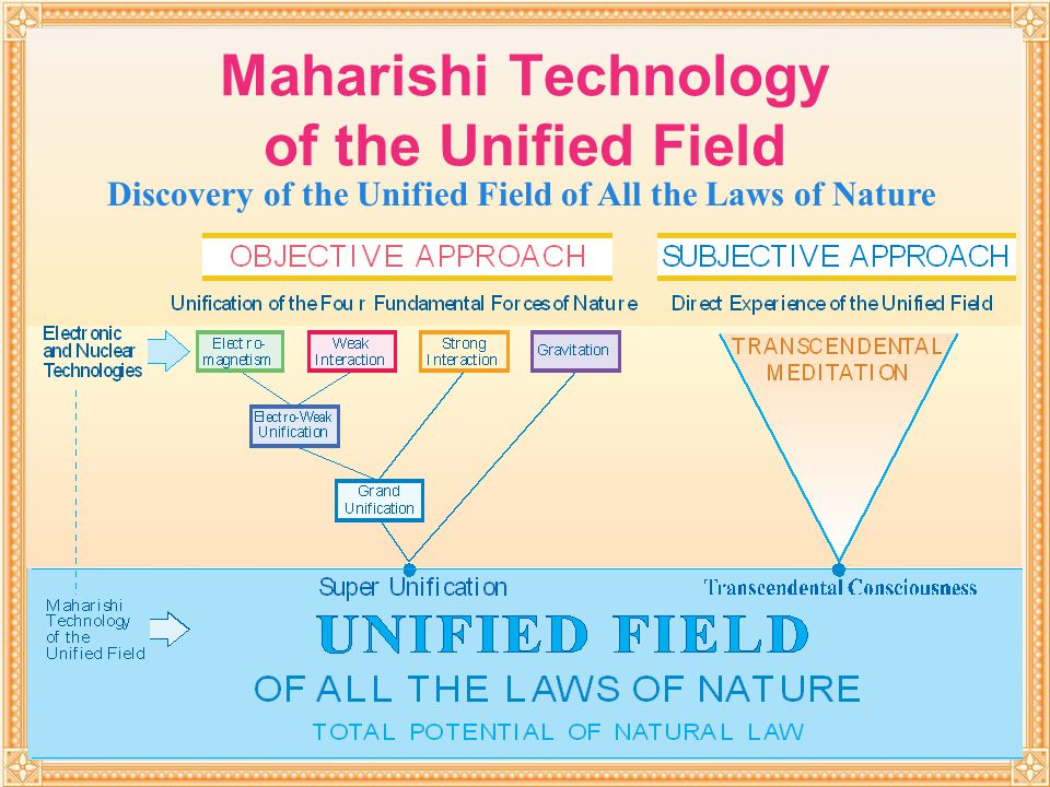 Maharishi Technology of the Unified Field
