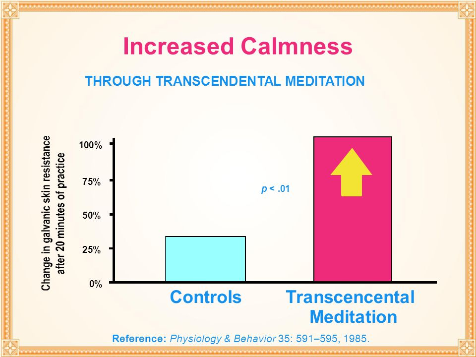 Increased Calmness Controls Transcencental Meditation