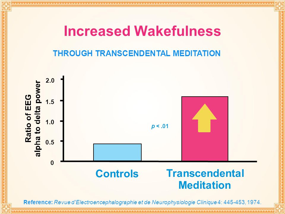 Increased Wakefulness