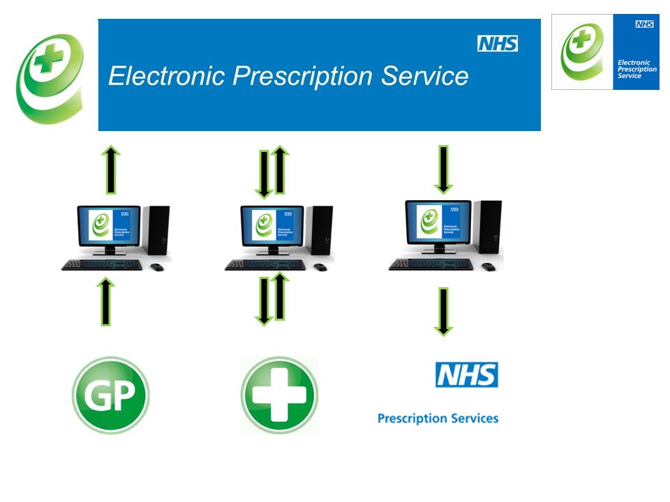 What is the electronic prescription service.