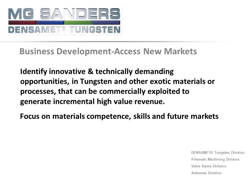 Business Development-Access New Markets