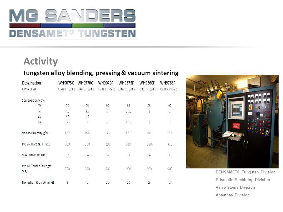 Activity Tungsten alloy blending, pressing & vacuum sintering