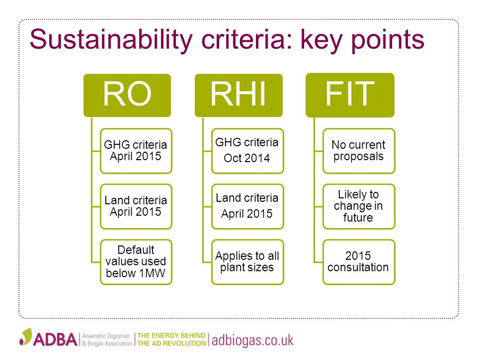 RO RHI FIT Sustainability criteria: key points GHG criteria April 2015