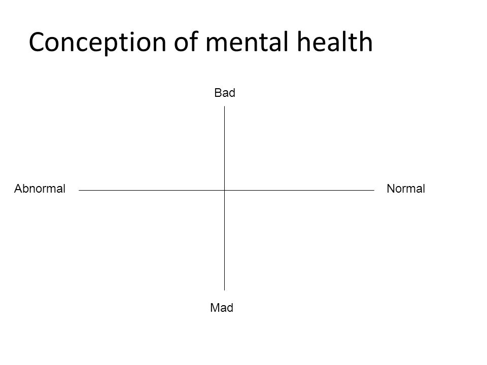 Conception of mental health