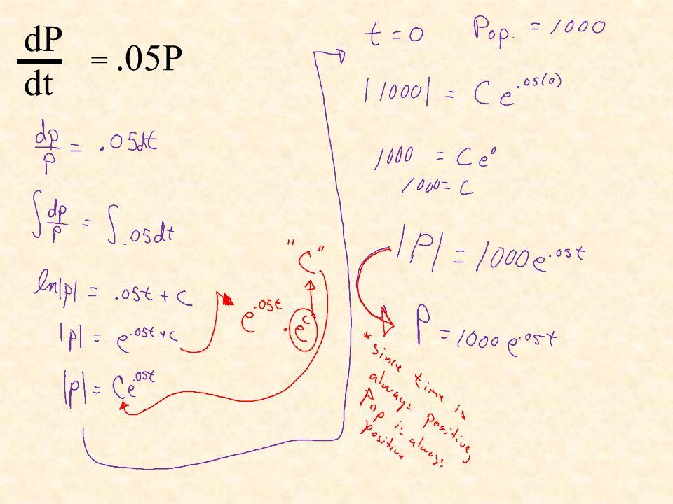 = .05P dP dt 4