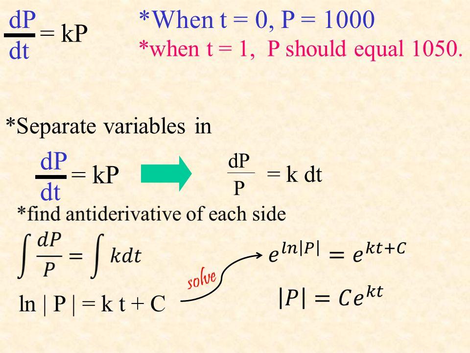 = kP dP dt *When t = 0, P = 1000 = kP dP dt