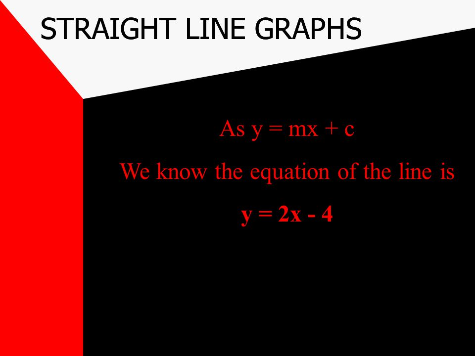 We know the equation of the line is