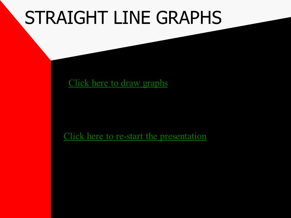 STRAIGHT LINE GRAPHS Click here to draw graphs