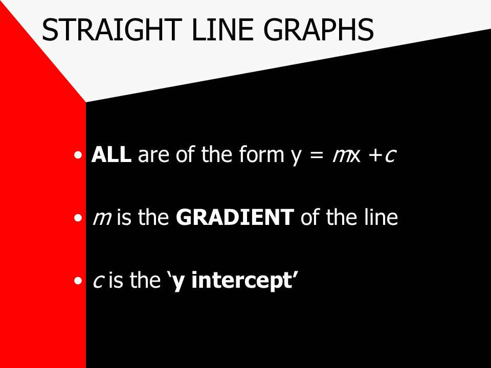 STRAIGHT LINE GRAPHS ALL are of the form y = mx +c