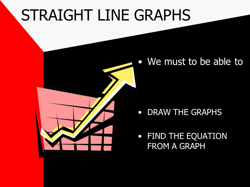 STRAIGHT LINE GRAPHS We must to be able to DRAW THE GRAPHS