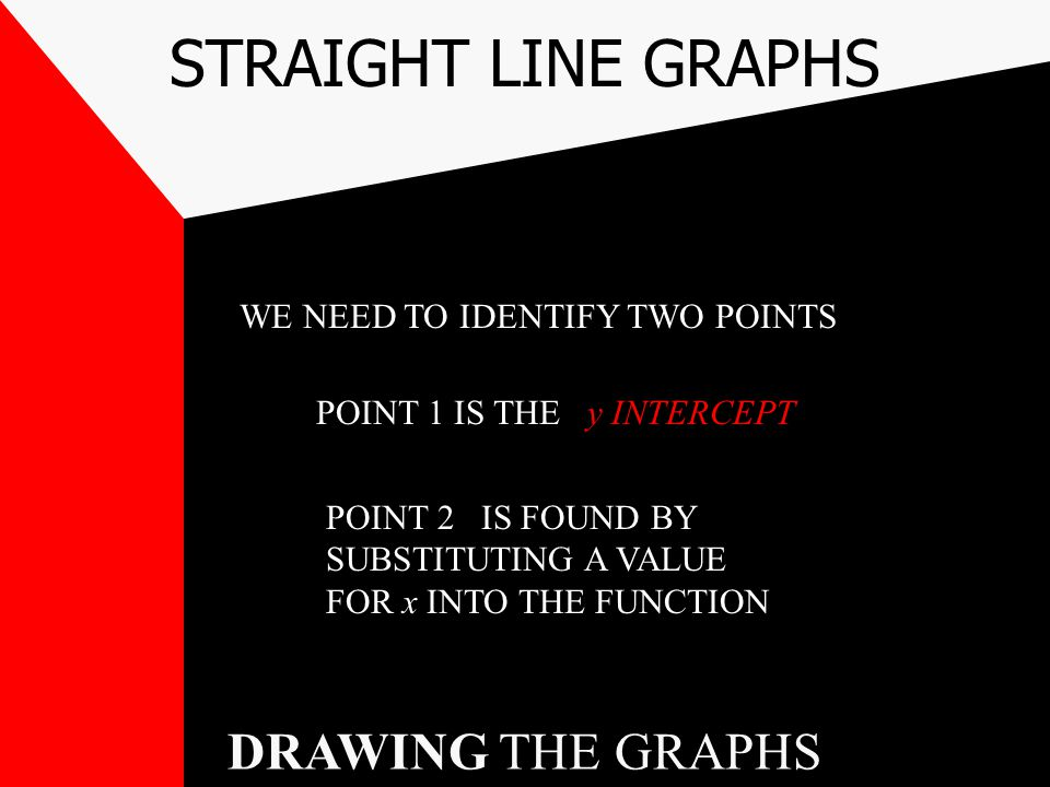 STRAIGHT LINE GRAPHS DRAWING THE GRAPHS WE NEED TO IDENTIFY TWO POINTS