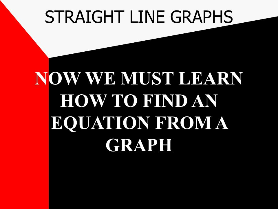 NOW WE MUST LEARN HOW TO FIND AN EQUATION FROM A GRAPH