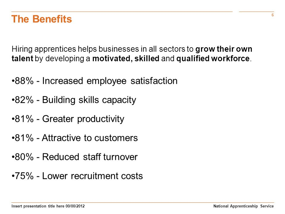 The Benefits 88% - Increased employee satisfaction