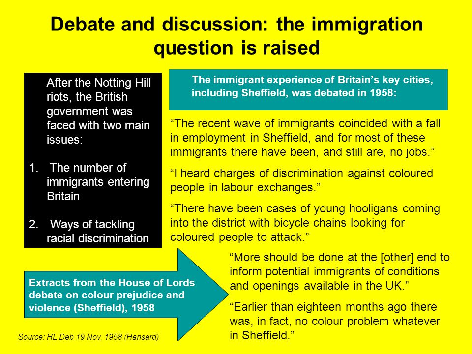 Debate and discussion: the immigration question is raised